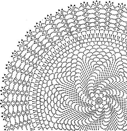 diagramme d'un napperon spiral