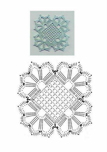 grille d'un joli carré